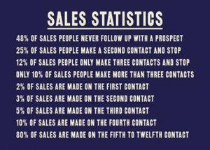 follow_up_statistics contact