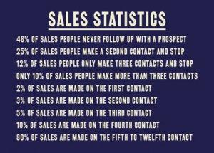 follow_up_statistics
